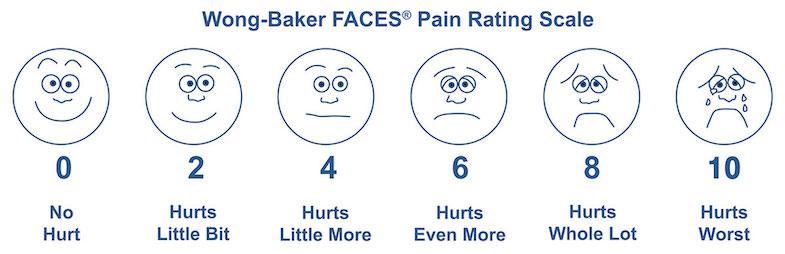 faces-pain-scale